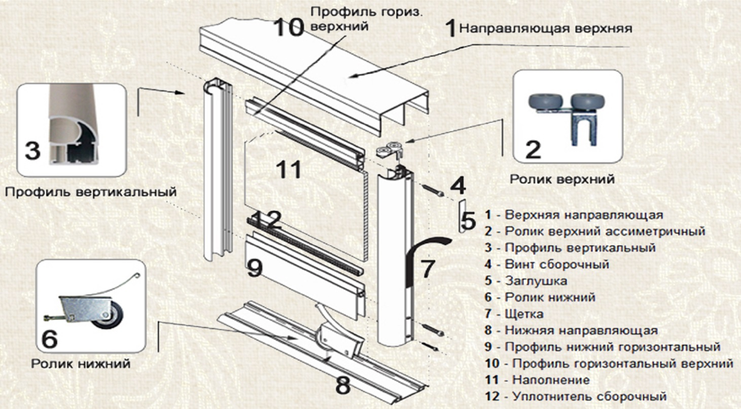 Дверцы на роликах для шкафа своими руками